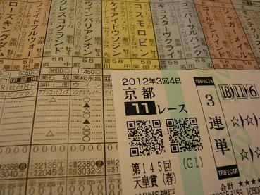 第145回天皇賞・春の勝馬投票券...